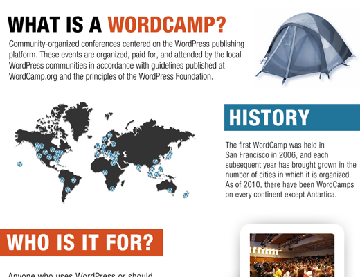 What is a WordCamp