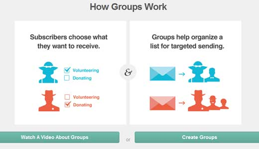 MailChimp Create Groups Preview