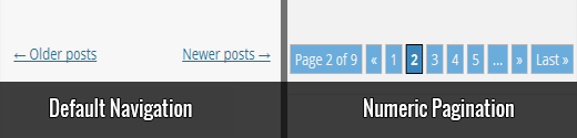 Difference between default WordPress navigation and Numeric Pagination
