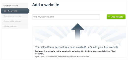 CloudFlare Add Your Website