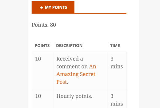 User points widget displayed on front-end