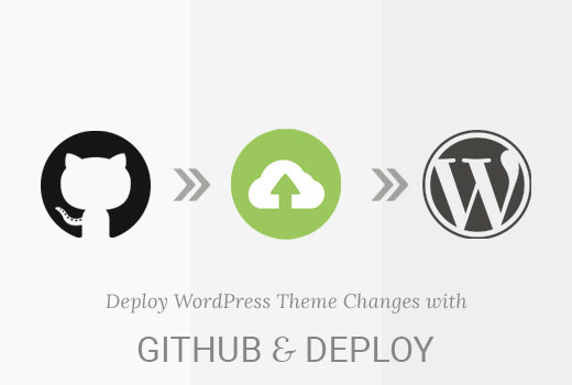 Automatically deploy WordPress theme changes with GitHub and Deploy