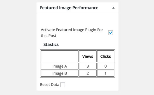 Featured image performance box on post edit screen