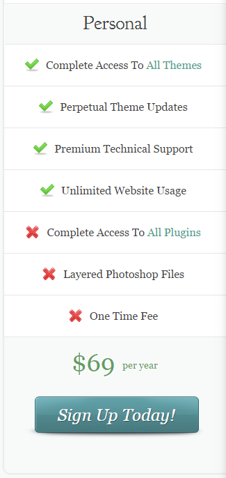 Select your Elegant Themes license