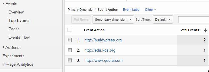Outbound Links Events in Google Analytics