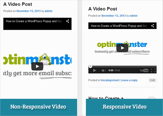 Default non-responsive and responsive video embeds in WordPress