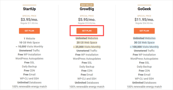 Siteground's pricing plans for their managed WordPress hosting