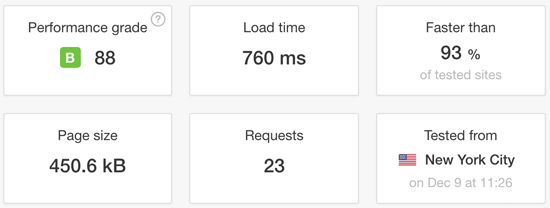 Speed Test Results For Dreamhost