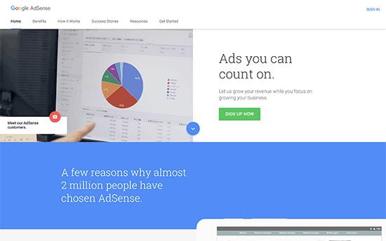 Anúncios do Google