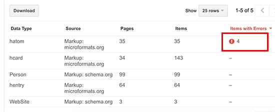 Schema markup errors