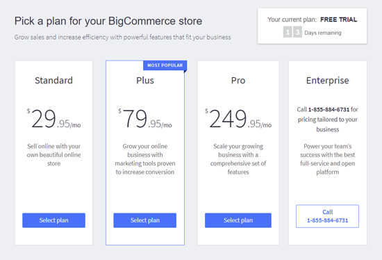 BigCommerce Pricing