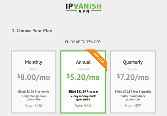 IPVanish pricing